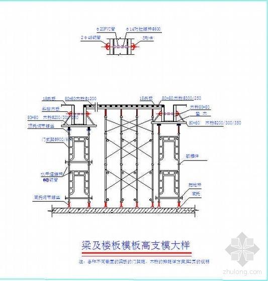 广东某办公楼高支模施工方案