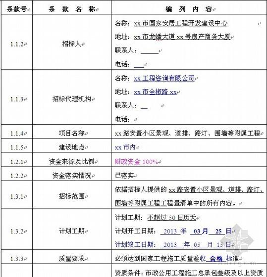 [安徽]小区景观、围墙等附属工程施工招标文件(76页)