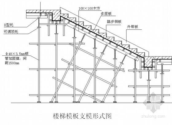 [北京]框剪商业办公楼工程地下室模板施工方案
