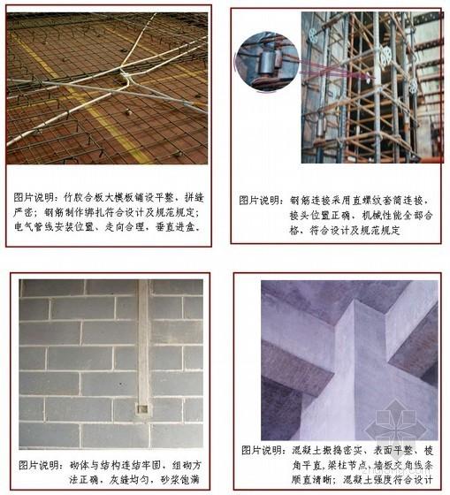 建筑工程强化项目目标管理技术总结