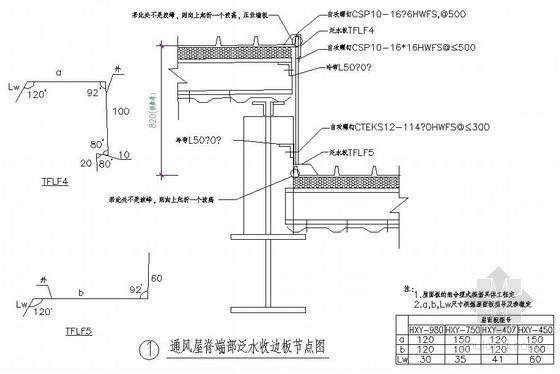 压型钢板屋面通风屋脊端部泛水水边板节点做法详图