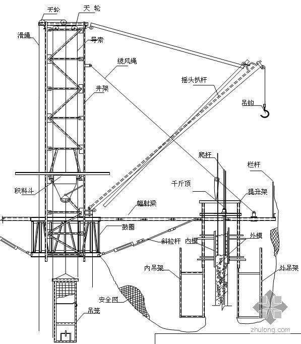 昆明某电厂80米烟囱筒身施工方案