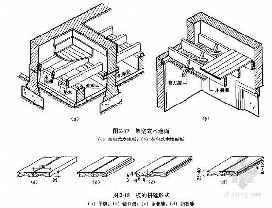 [预算入门]建筑装饰工程识图与预算编制图文精讲(170页)