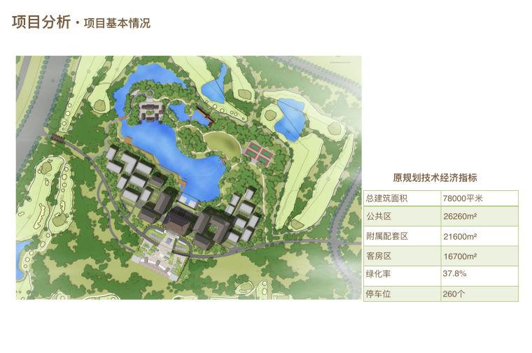 [天津]养生服务综合体功能定位建筑方案文本