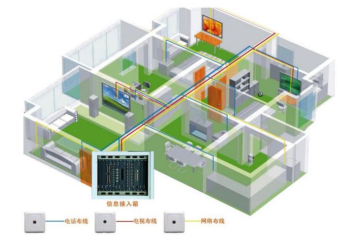 某学校校园网综合布线工程设计方案书