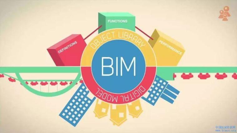 BIM的定义包含什么内容?应用有哪些优势?