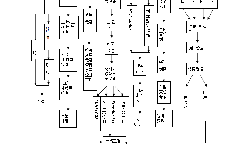 公路施工组织设计大全(通用版)(共116页,配图丰富,干货)