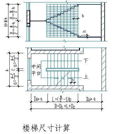 楼梯设计也有自己的步骤,相关规范里是这么说的。