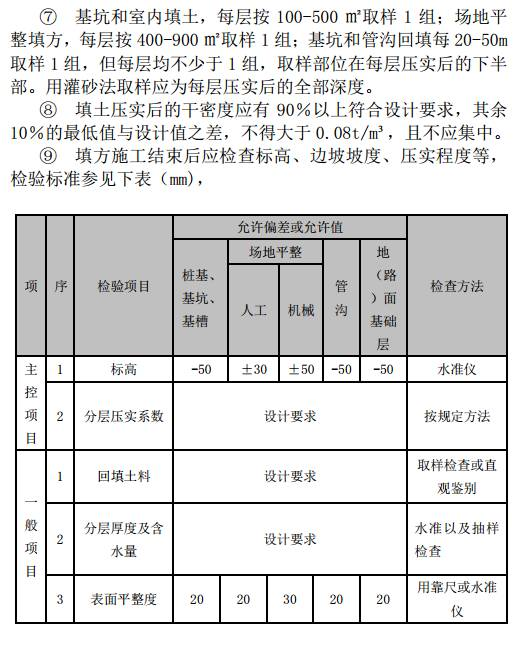 建筑工程施工工艺质量管理标准化指导手册_4