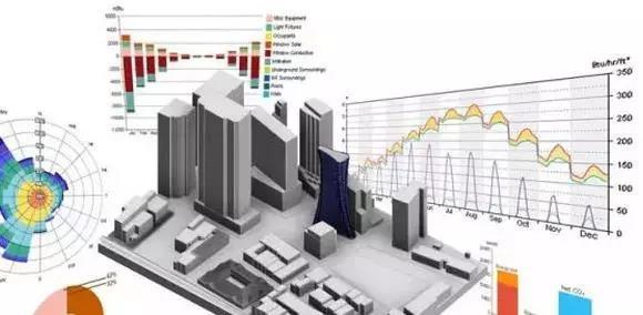 如何利用office绘制施工进度计划横道图?