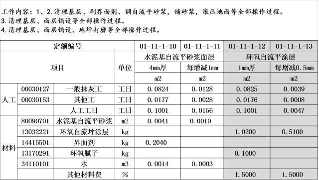 环氧地坪的技术与成本小结(建议收藏)_16