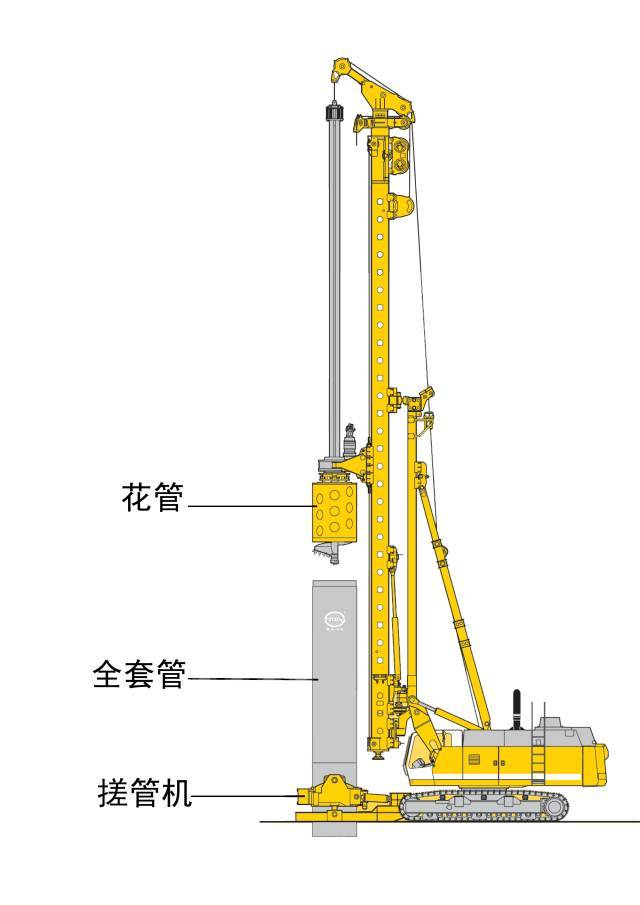 旋挖钻机+搓管机施工工法图文详解