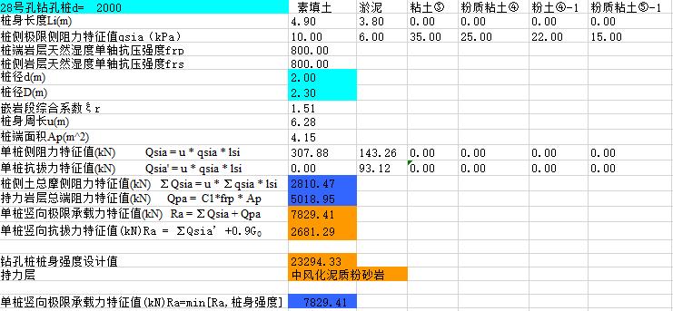 钻孔桩单桩承载力特征值(excel)