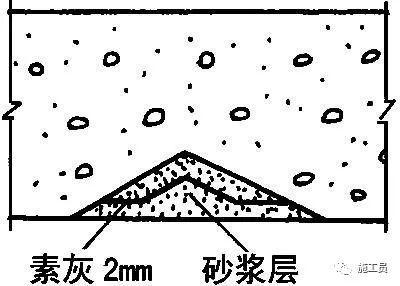 最详细的地下室防水工程施工做法!_14