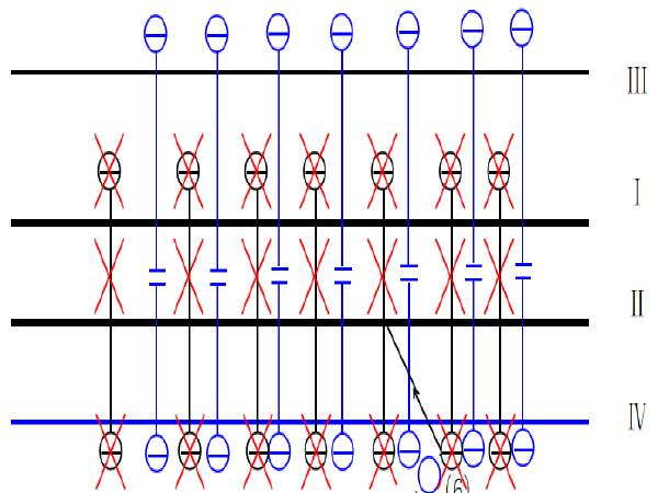[福建]福州南动车运用所扩能改造工程技术标(396页)