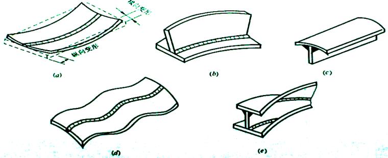 钢结构基本原理中课件_5
