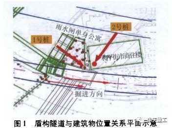 超大直径盾构近接既有建筑物桩基施工的影响分析