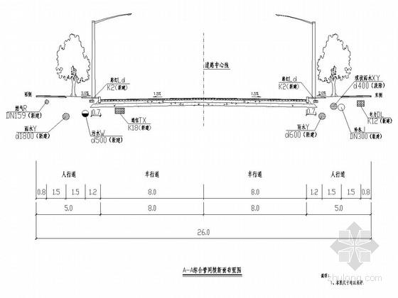 城市次干道新建雨污水管道工程设计套图(32张)