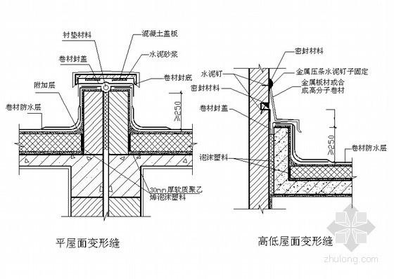 建筑工程屋面工程施工工艺及质量验收标准