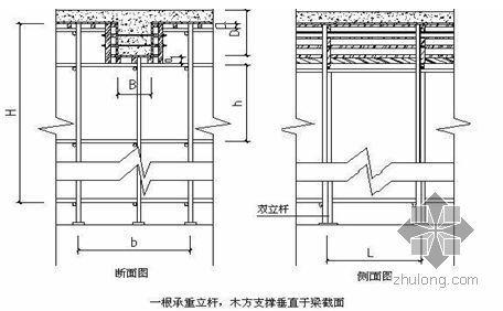 浙江某高层地下车库顶板梁模板及支撑架专项施工方案