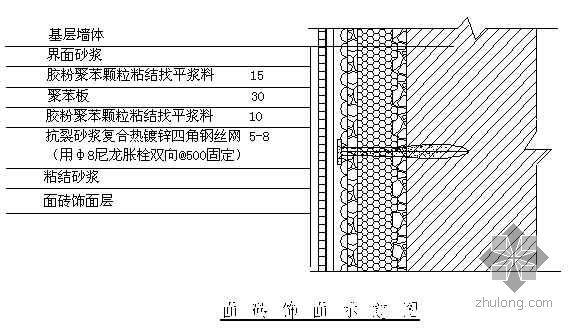 山东某胶粉聚苯颗粒贴砌聚苯板外墙保温系统施工技术总结