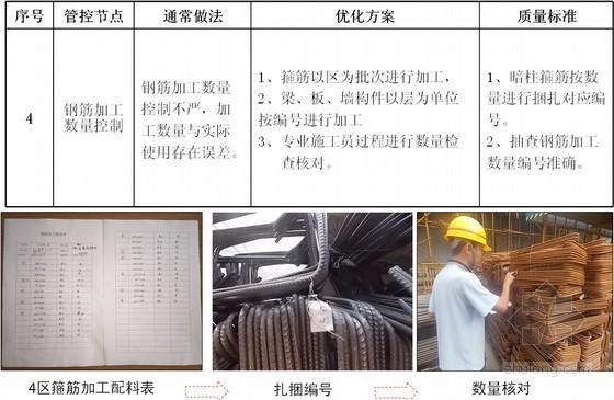 [陕西]高层住宅项目钢筋分项工程样板审核制实施案例