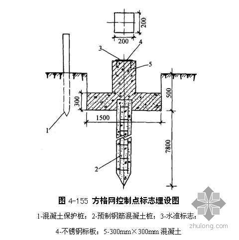高层建筑施工测量方法介绍