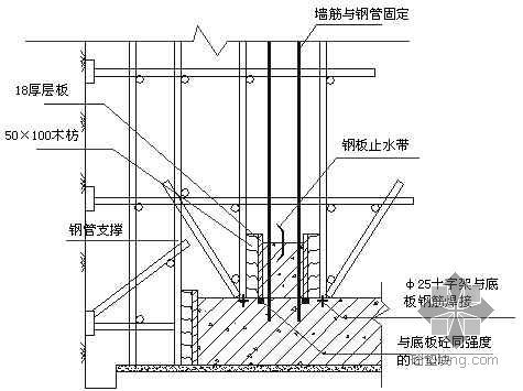 重庆市某轨道交通线综合基地工程施工组织设计
