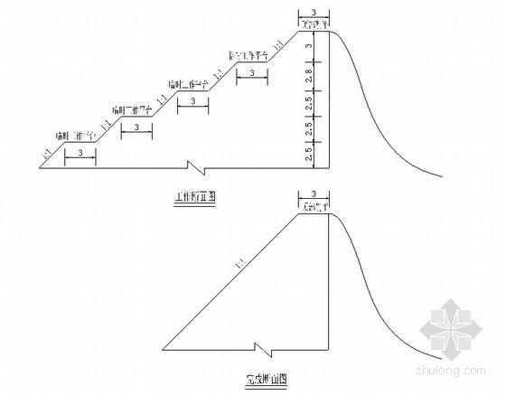 [广东]高边坡土方开挖专项施工方案