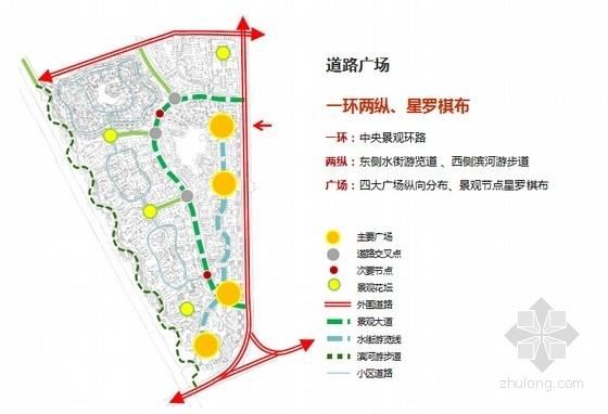 [辽宁]复合型国际温泉小镇景观概念总体规划-道路广场分析