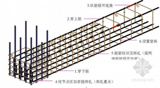 [山东]框架结构教学楼工程施工组织设计(217页)