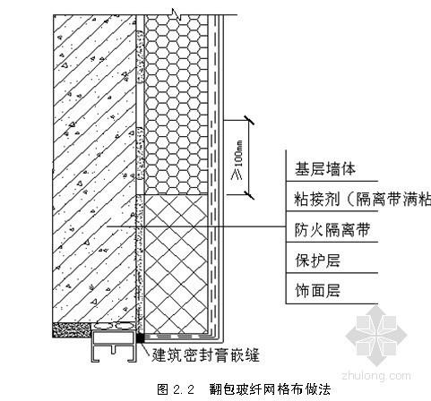 外墙外保温防火隔离带施工方法及验收规定