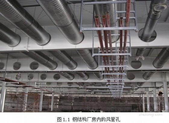 大截面工字钢梁腹板加开风管大孔制作工法