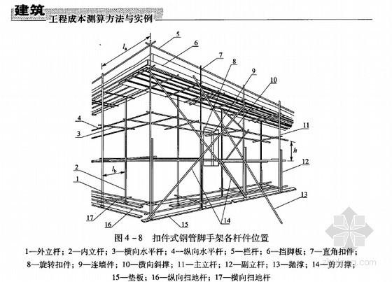 [造价必备]建筑工程成本测算方法与成本测算实例精讲(典型造价实例成本分析356页)