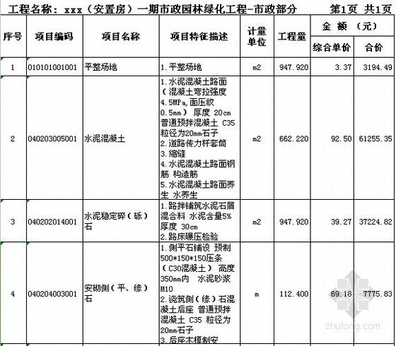 [广东]2015年安置房项目市政及绿化工程预算书(全套图纸)-分部分项工程计价表(市政)