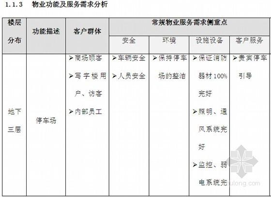 [最新]2015年国际广场项目物业全过程管理手册(含机电设备设施管理 安全消防管理)