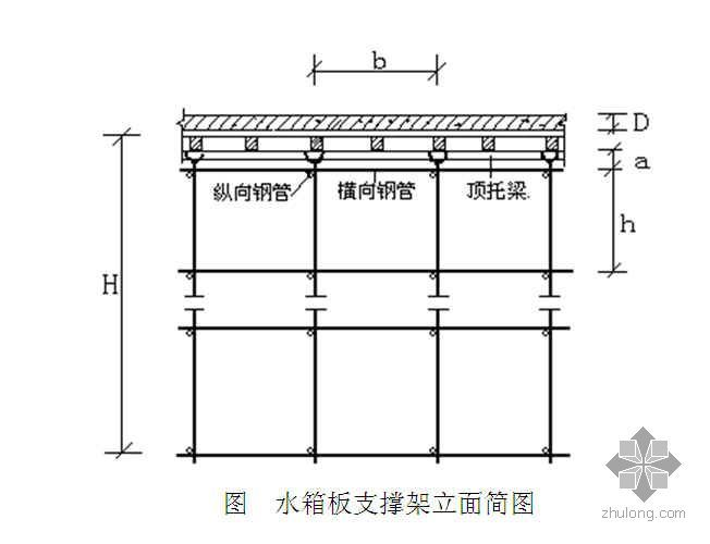 烟囱、水塔施工技术(中级职称)