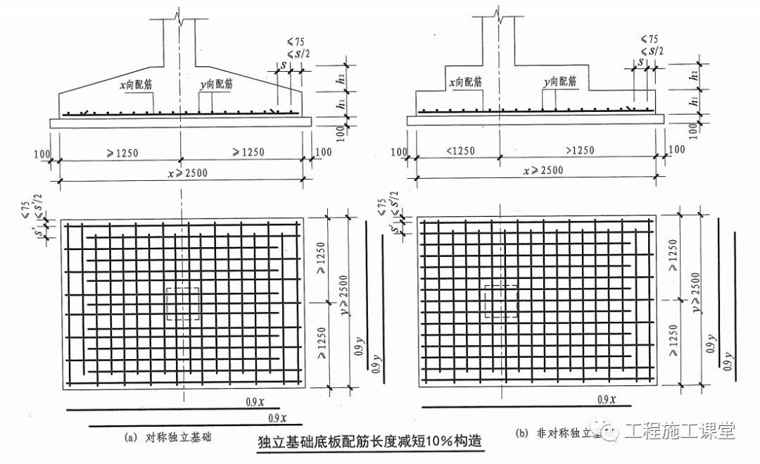 结合16G101、18G901图集,详解钢筋施工的常见问题点!_6