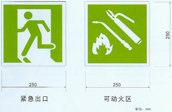 建筑工程安全文明施工标准化手册(附图丰富)