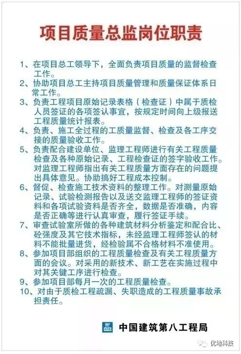 项目部全套上墙岗位职责表