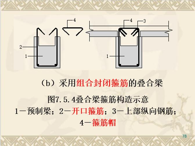 装配式混凝土结构讲义总结(293页ppt,2017.12)_19
