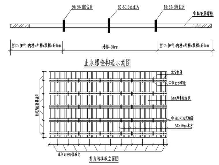[河南]水厂供配水项目模板工程施工方案