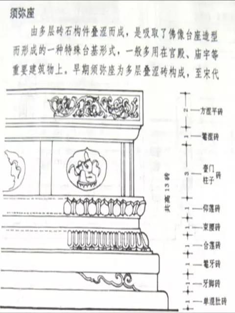 干货·中国古建筑的遗产_41