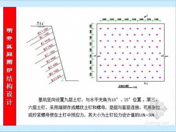 [北京]地铁明挖基坑土钉墙支护施工方案(含汇报PPT)