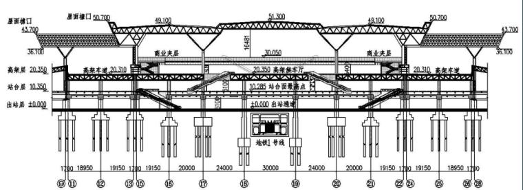 大型高铁站房的结构设计及关键技术_3