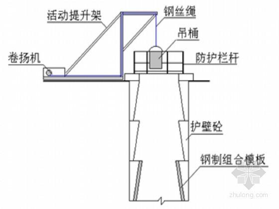 [广东]学院教学楼人工挖孔桩基础施工方案(原创)