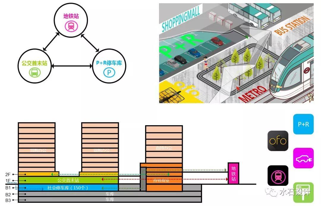 商业综合体设计体系的策略_29