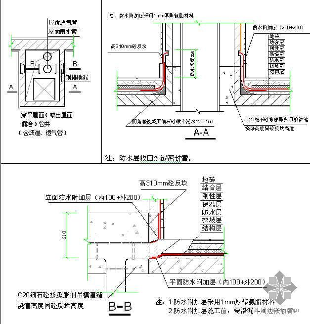 某地产公司房屋建筑防水施工控制体系手册