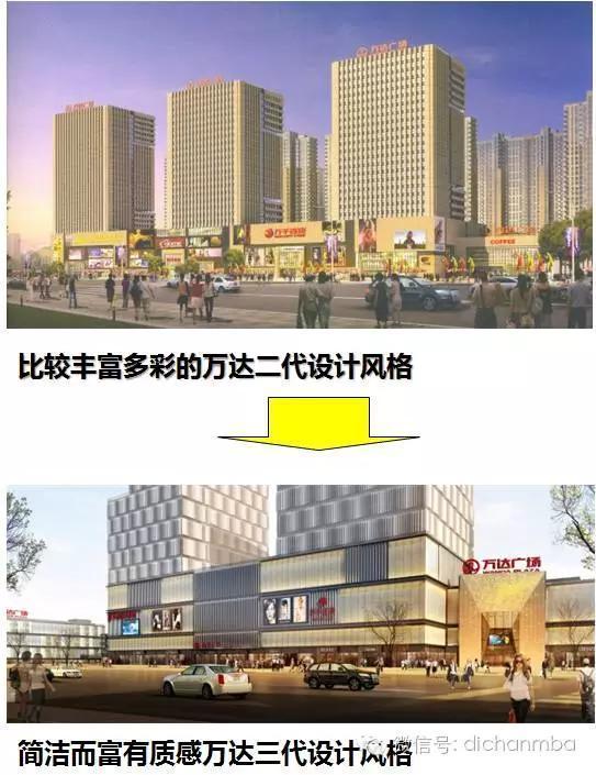一文彻底明白:商业综合体建筑规划设计要点!_10