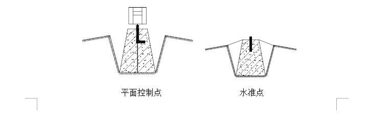 内蒙古博物馆测量工程施工方案(共14页)